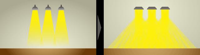 解決のPOINT 01