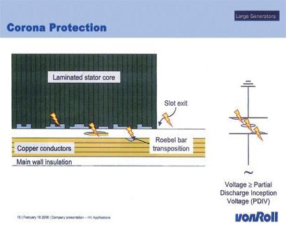 コロナ防止材料